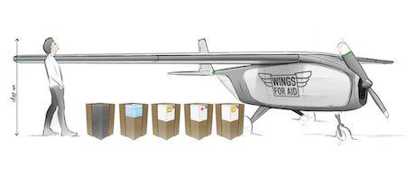 Aide humanitaire par drone